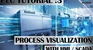 PROCESS VISUALIZATION WITH HMI / SCADA (PLC III)
